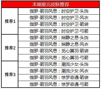 【公告】6月16日全服不停机更新 TS夺冠多重福利来袭