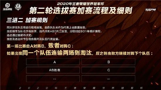 【王者荣耀世冠红线警告】重庆QG、武汉eStar晋级世冠正赛