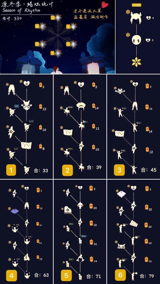 凛冬季(音韵季):季节先祖位置与季节先祖道具兑换树状图解