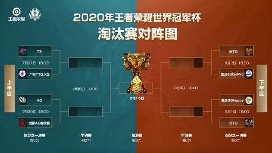 """世冠淘汰赛""""四冠""""分别作战,18:00准时开战!"""