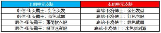 【公告】9月15日全服不停机更新公告