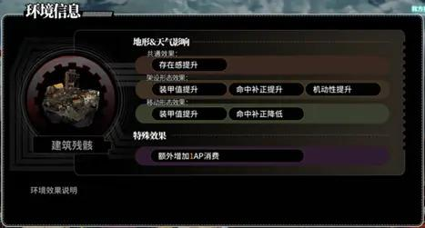 《灰烬战线》9月23日将公测!B站军武拟人新作 创意双战线作战!