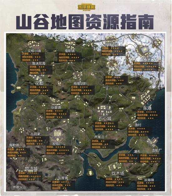 策划面对面12期 | 山谷地图详细解读!未来游戏玩法抢先剧透!?