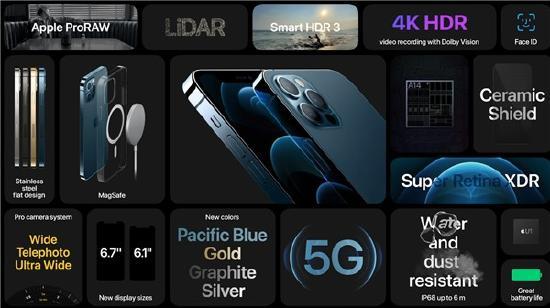 iPhone 12系列正式亮相 全系支持5G,5499元起