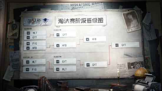 【IVS国内选拔赛战况回顾】酣战五局终获胜,GYT即将出征中日对抗赛!