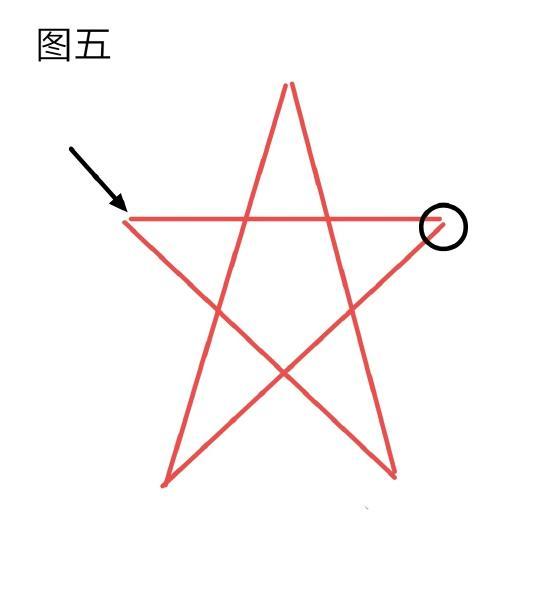 《原神》天遒谷解谜楼2楼的解谜分析图