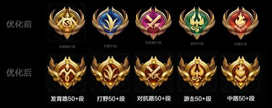 """王者荣耀""""破晓""""版本1月14日正式上线,新英雄、S22赛季来袭!"""