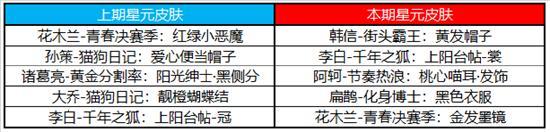"""【公告】王者荣耀新英雄""""司空震""""1月14日上线,超多福利活动等你参加"""