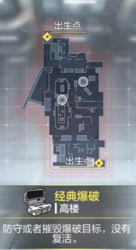 【地图赛单】高楼:步步为营巅峰对决
