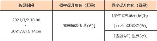 「赤团开时」祈愿:「雪霁梅香·胡桃(火)」概率UP!