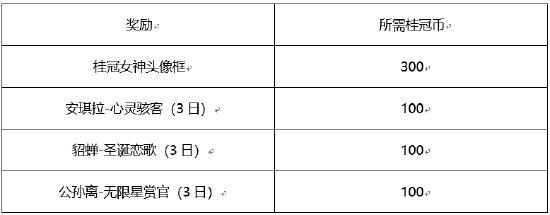 【公告】新赛季开启 体验服3月19日停机更新