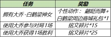 【公告】6月30日不?;?南京Hero久竞夺冠回馈,大乔-白鹤梁神女即将上线