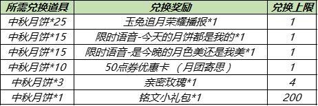【公告】9月15日全服不停机更新,沈梦溪新皮肤即将上线,中秋佳节参与活动得好礼