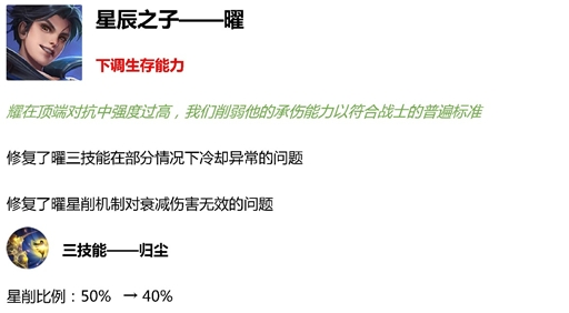 王者荣耀:【S18上分爆料】看了新赛季单排胜率加20%