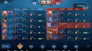 【帅风尘出品】血魔之努:凯皇强势归来!